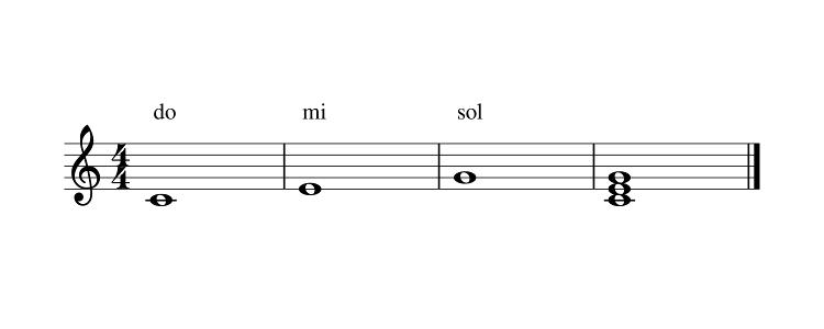 Représentation de l'accord parfait majeur do-mi-sol sur une portée musicale.