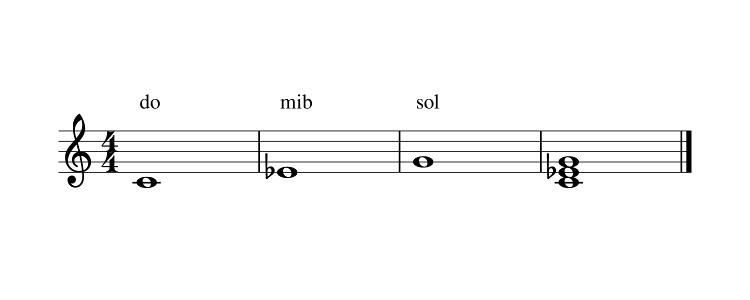 Représentation de l'accord parfait mineur do-mi♭-sol sur une portée musicale.