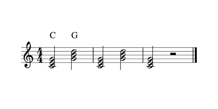 Sur une portée musicale, alternance d'accords C et G.