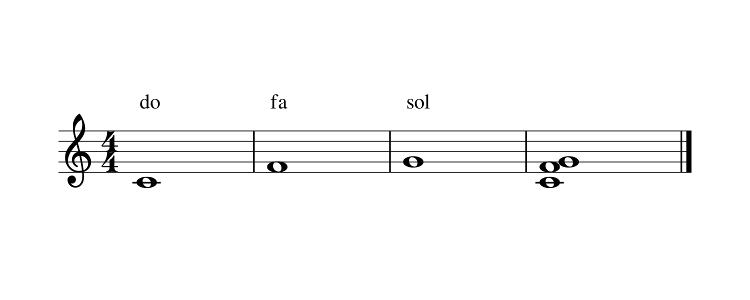 Représentation de l'accord do-fa-sol sur une portée musicale.