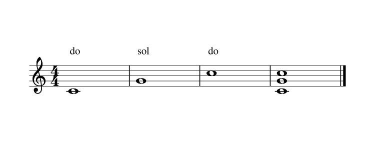 Représentation de l'accord do-sol-do sur une portée musicale.